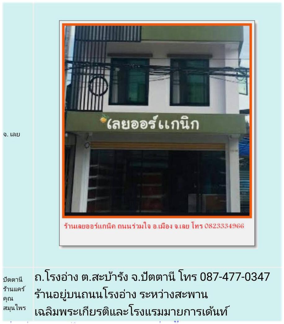 สมุนไพรรักษาโรค thaiherbweb