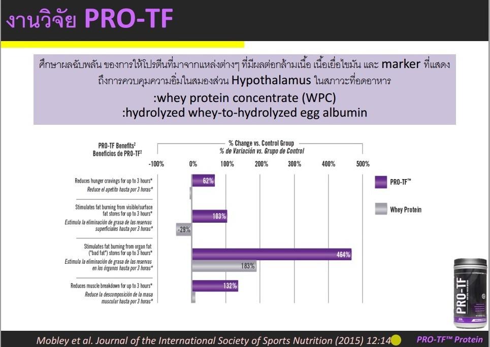 งานวิจัยเวย์โปรตีน โปร-ทีเอฟ Pro-TF