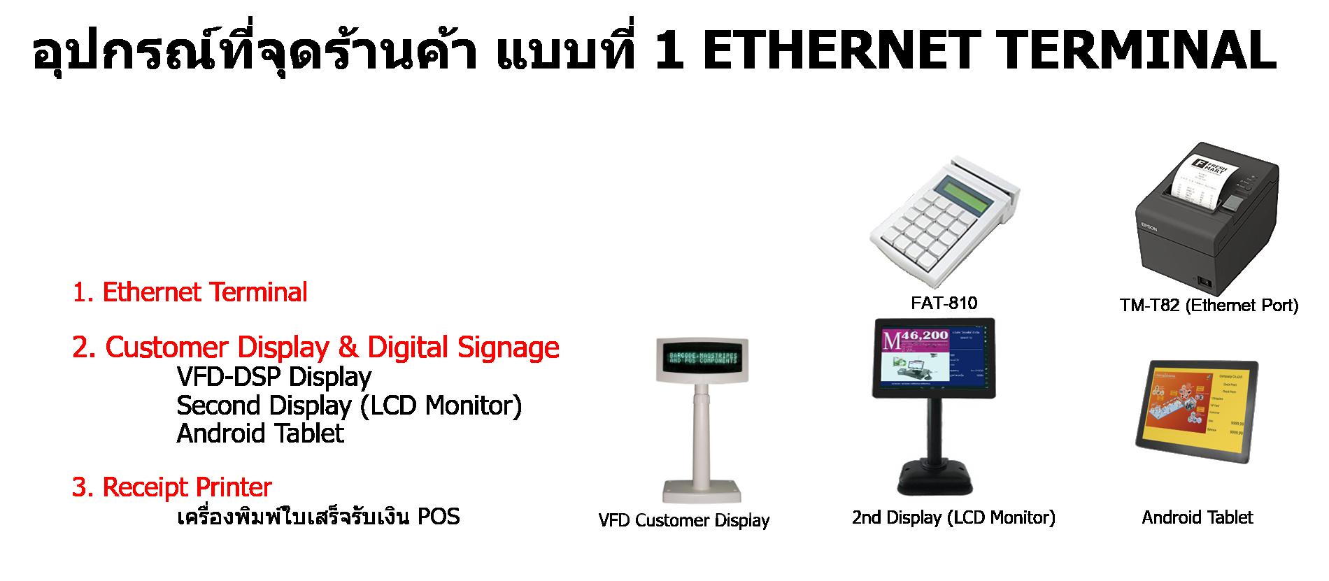 ethernet terminal