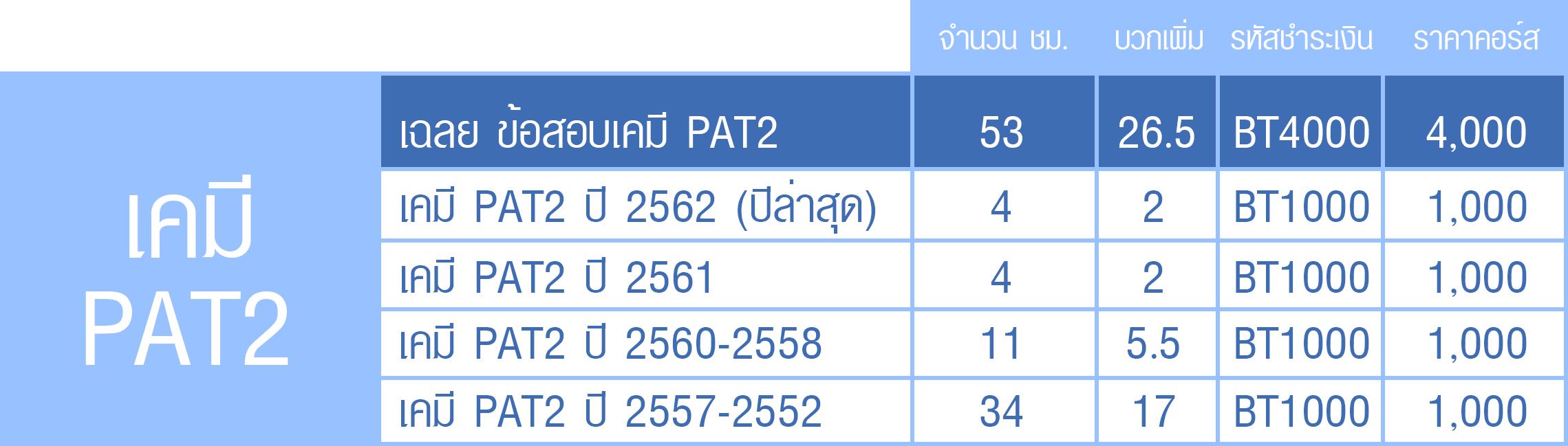 เคมี PAT 2 ปี 2562