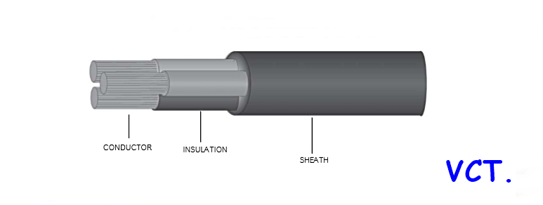 VCT Wire