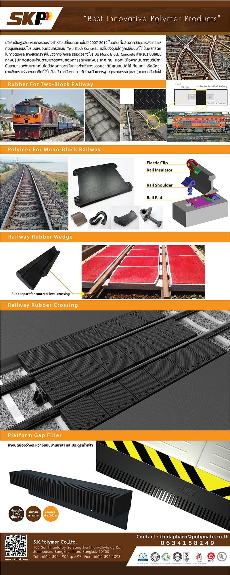 Railway Syatem
