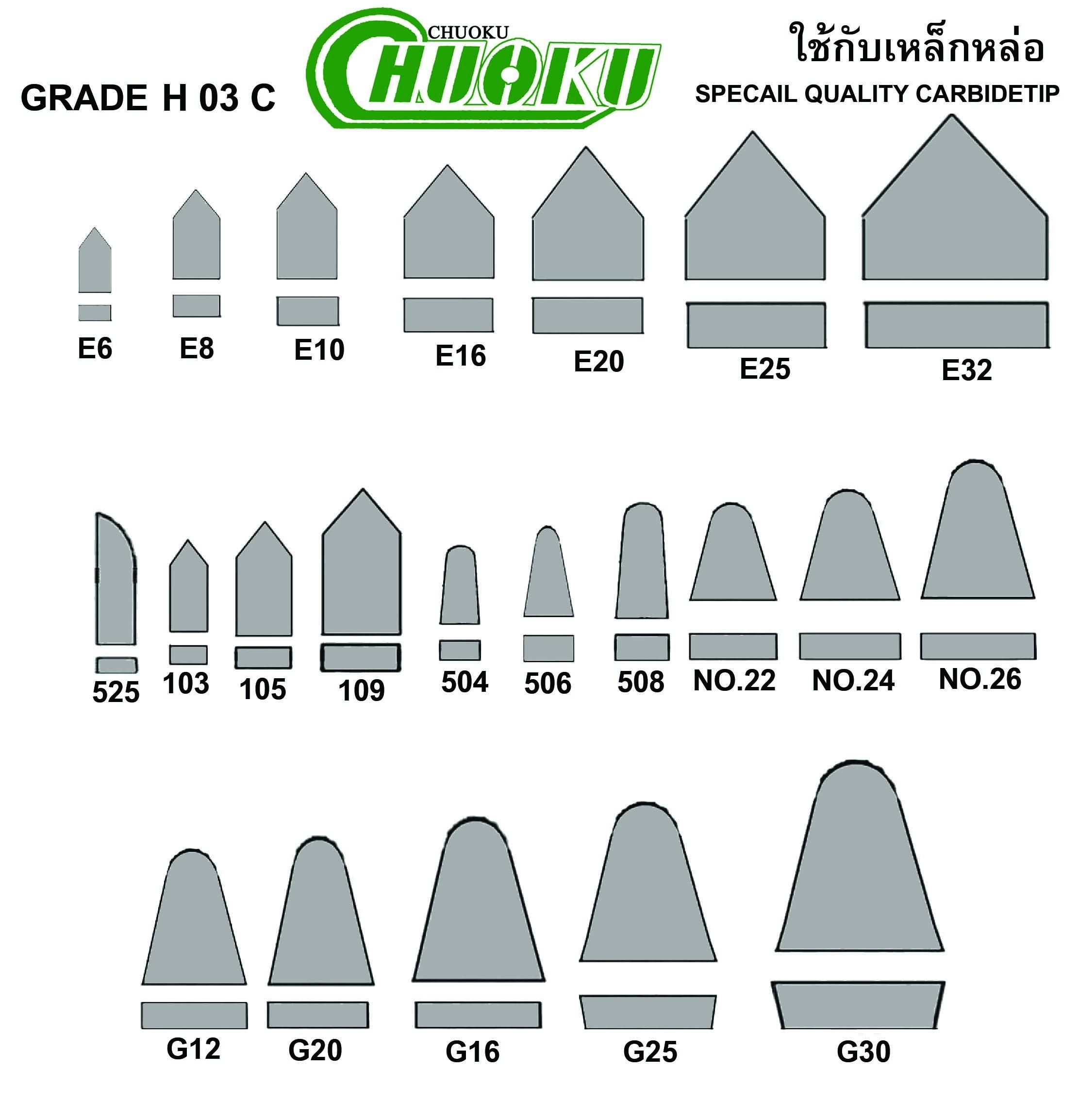 มีดเล็บ U20C,H03C,K20,P20