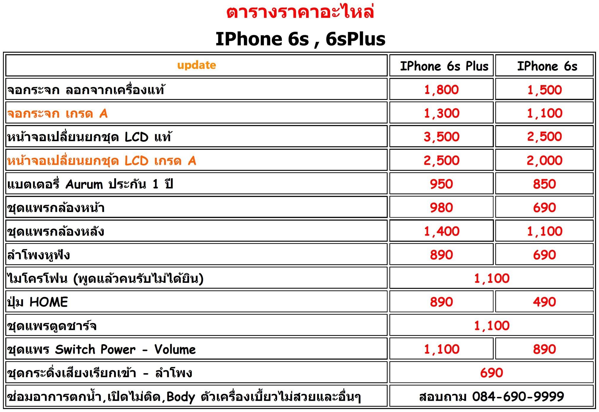 Perfectphonembk.com ซ่อมไอโฟน6s ซ่อมไอโฟน6splus เปลี่ยนจอไอโฟน6s เปลี่ยนจอไอโฟน6splus ซ่อมมือถือ ซ่อมจอมือถือ เปลี่ยนจอ ร้านขายมือถือราคาถูก ซ่อมไอโฟน ราคาซ่อมมือถือ เปลี่ยนจอไอโฟน