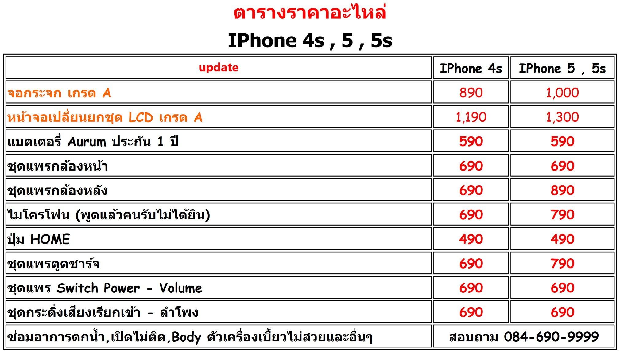 Perfectphonembk.com ซ่อมไอโฟน4s ซ่อมไอโฟน5 ซ่อมไอโฟน5s เปลี่ยนจอไอโฟน4s เปลี่ยนจอไอโฟน5 เปลี่ยนจอไอโฟน5s ซ่อมมือถือ ซ่อมจอมือถือ เปลี่ยนจอ ร้านขายมือถือราคาถูก ซ่อมไอโฟน ราคาซ่อมมือถือ เปลี่ยนจอไอโฟน