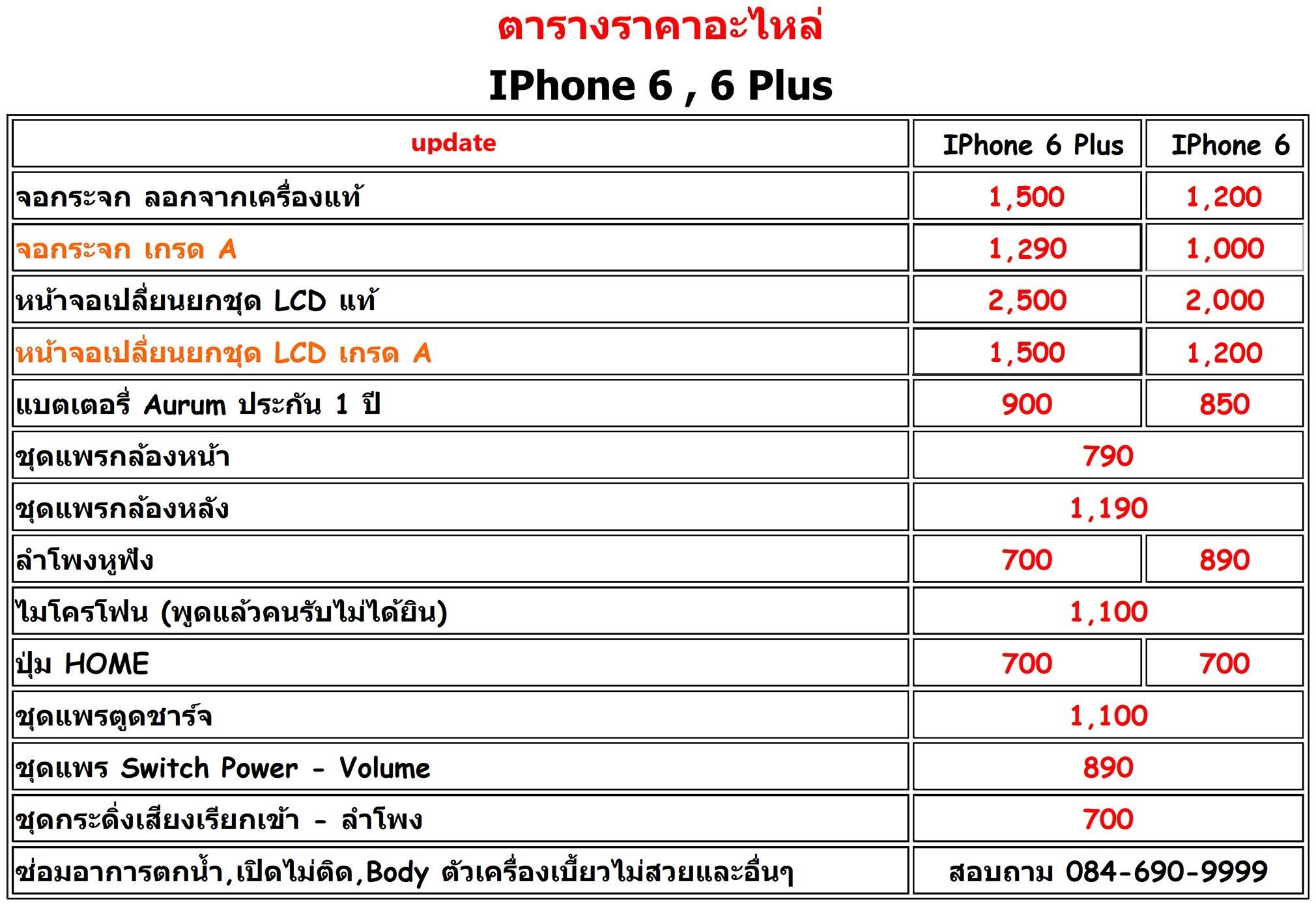 Perfectphonembk.com ซ่อมไอโฟน6 ซ่อมไอโฟน6plus เปลี่ยนจอไอโฟน6 เปลี่ยนจอไอโฟน6plus ซ่อมมือถือ ซ่อมจอมือถือ เปลี่ยนจอ ร้านขายมือถือราคาถูก ซ่อมไอโฟน ราคาซ่อมมือถือ เปลี่ยนจอไอโฟน