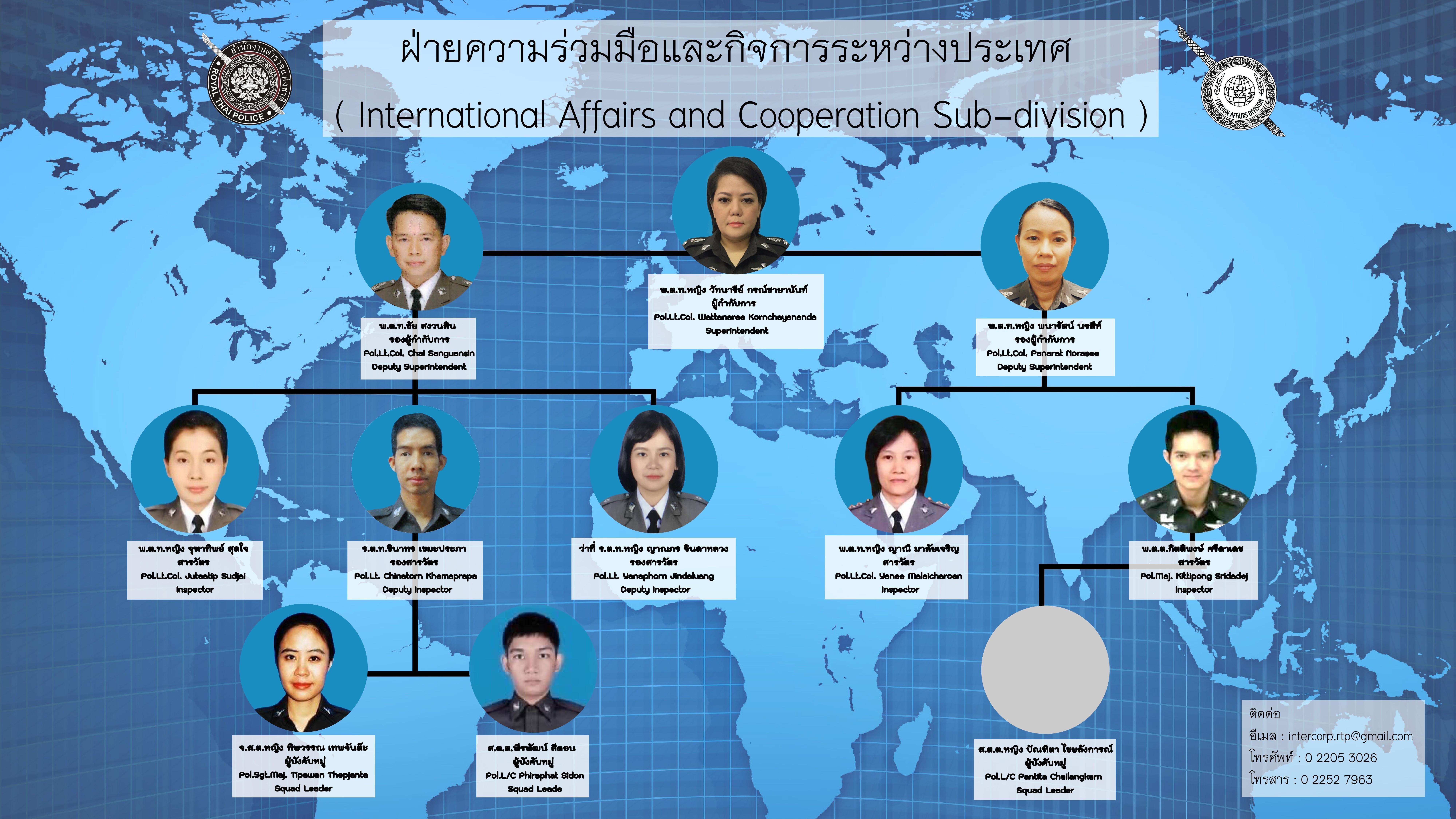 ฝ่ายความร่วมมือและกิจการระหว่างประเทศ