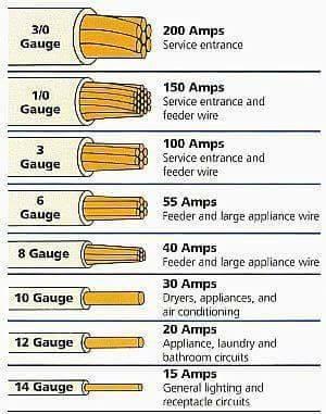 ความรู้พื้นฐานเรื่องของอุปกรณ์งานไฟฟ้าและ Electric Diagram Symbol01