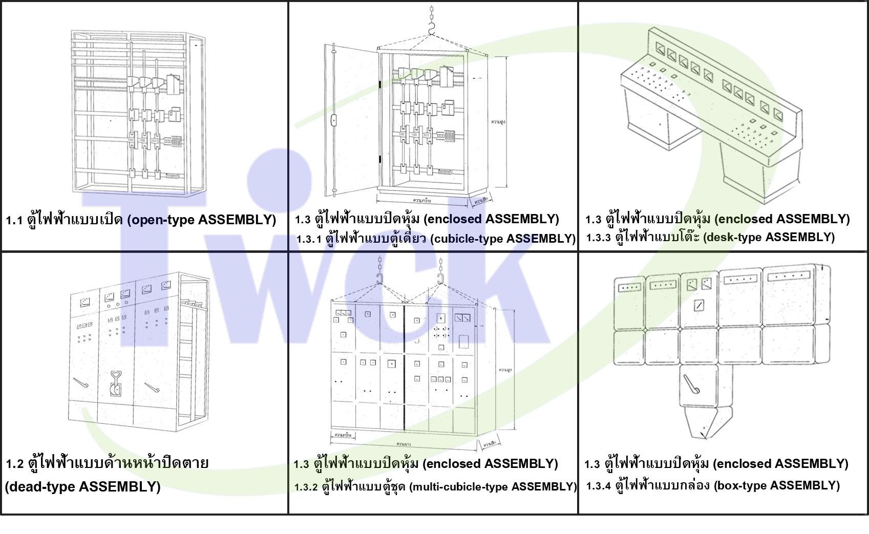 ตู้ไฟฟฟ้าประเถท01