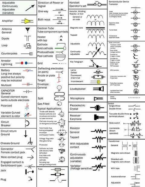 ความรู้พื้นฐานเรื่องของอุปกรณ์งานไฟฟ้าและ Electric Diagram Symbol011