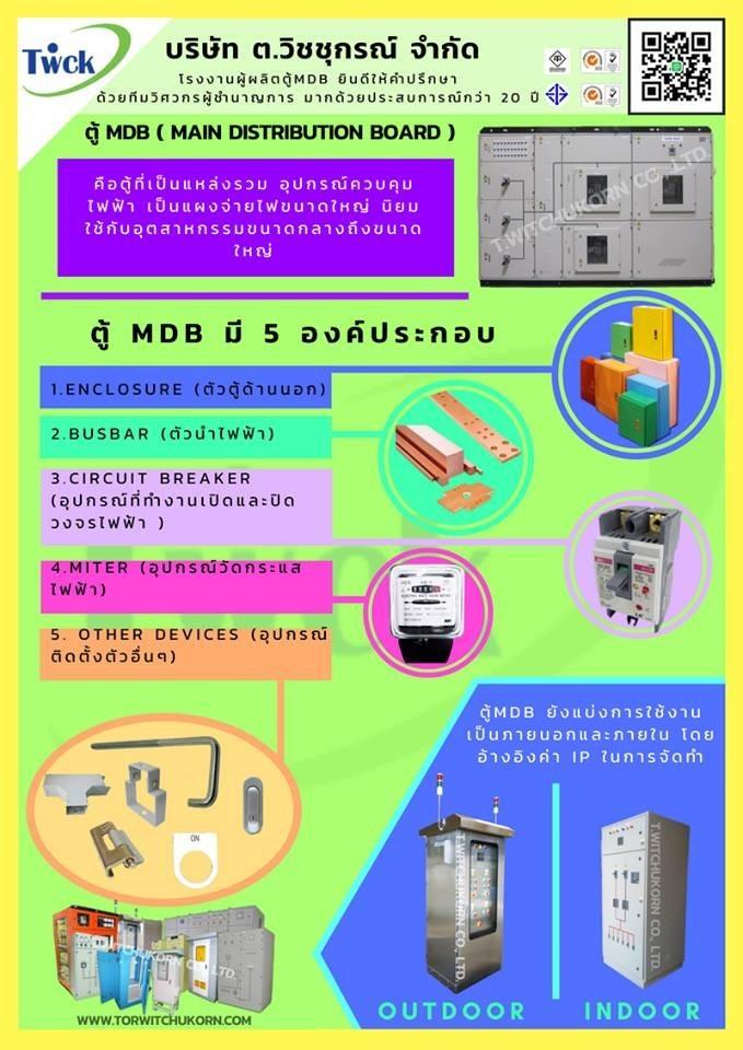 ส่วนประกอบของตู้MDB