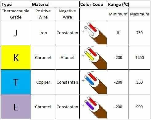 ความรู้พื้นฐานเรื่องของอุปกรณ์งานไฟฟ้าและ Electric Diagram Symbol08
