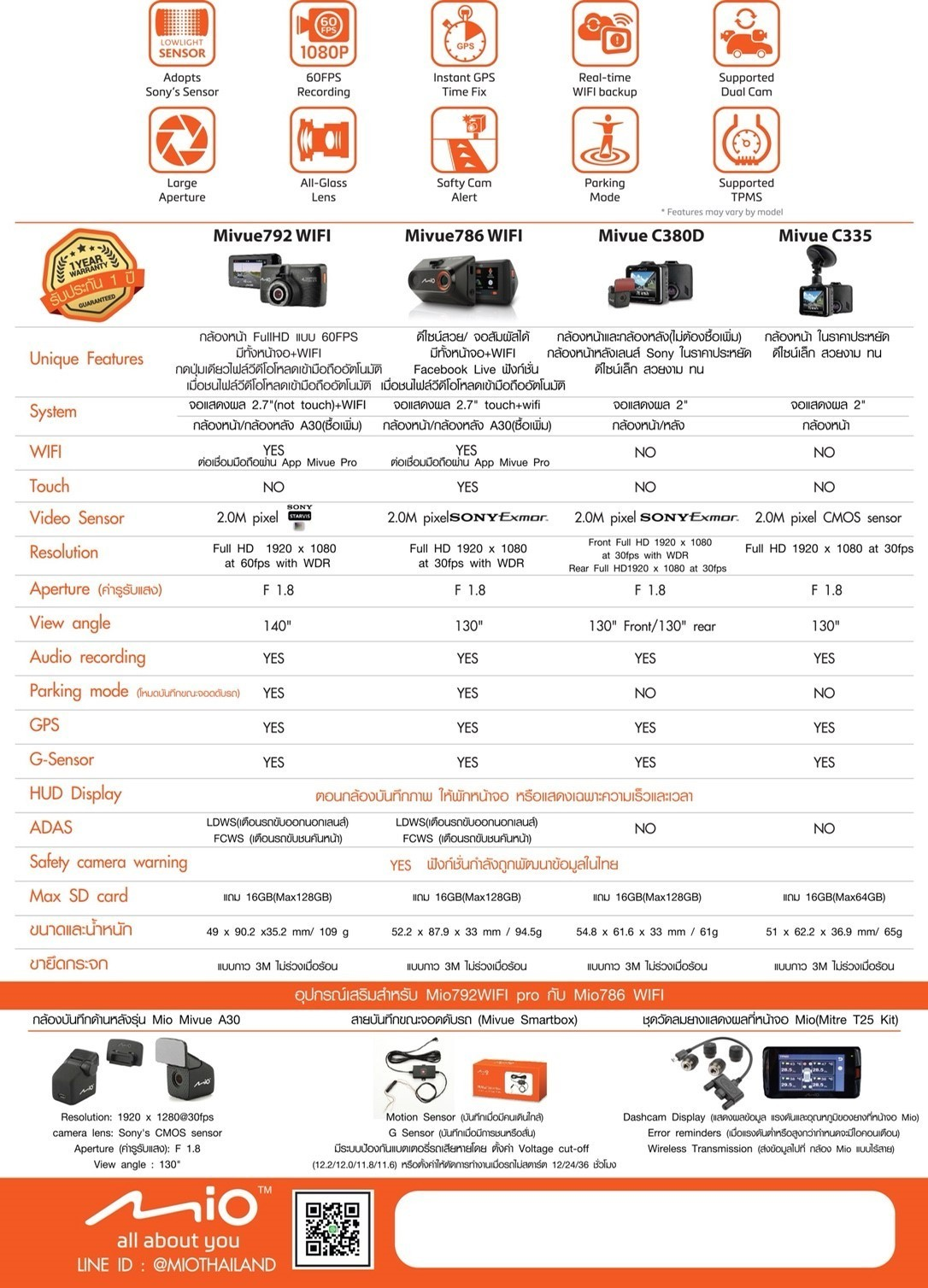 Mio DVR Product Catalog