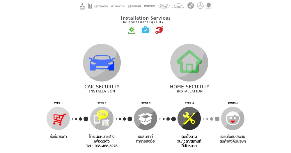 CAR SECURITY INSTALLATION Home SECURITY INSTALLATION