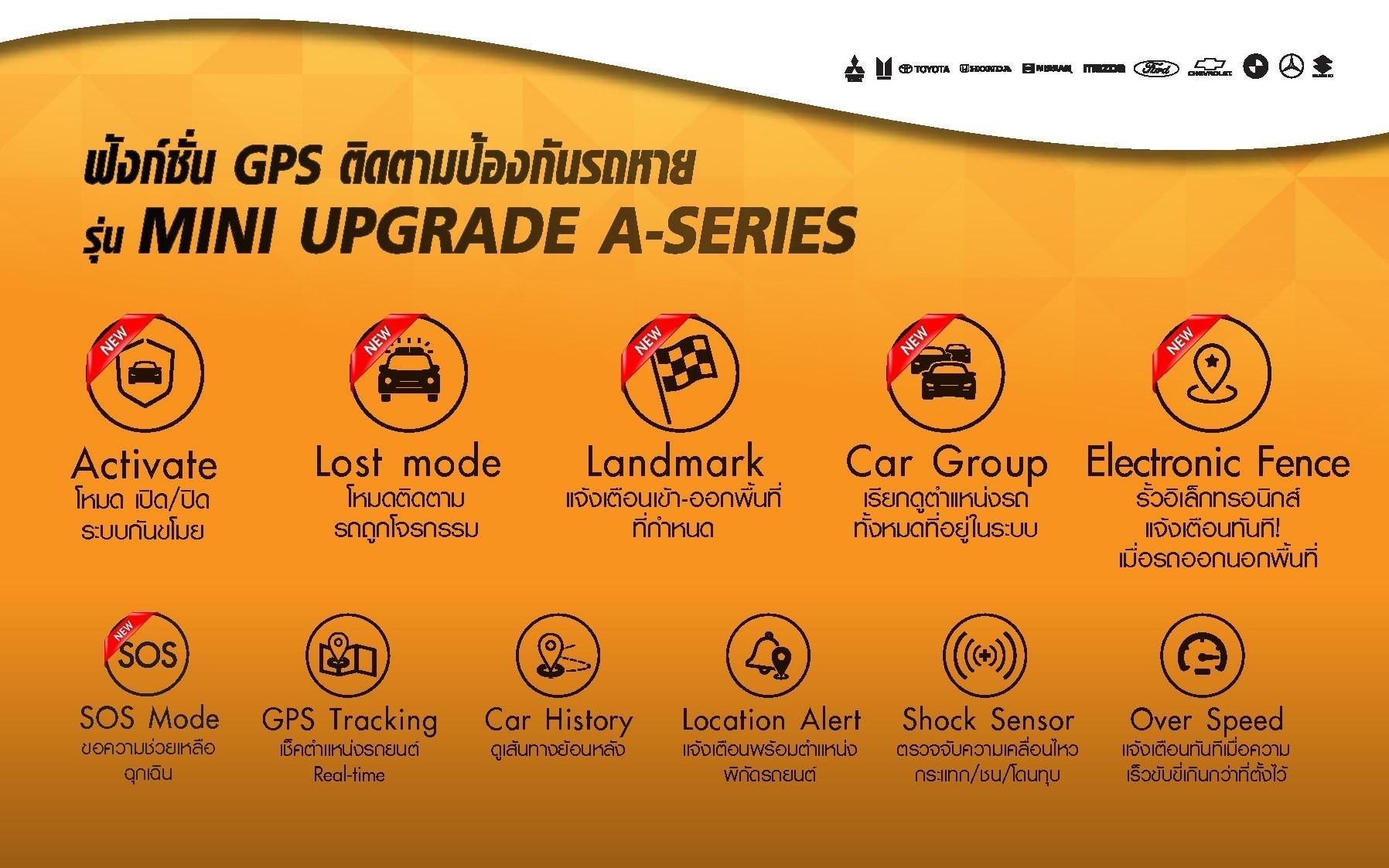 จีพีเอสติดตามรถ พร้อมระบบกันขโมย ป้องกันรถหาย MINI UPGRADE A-SERIES