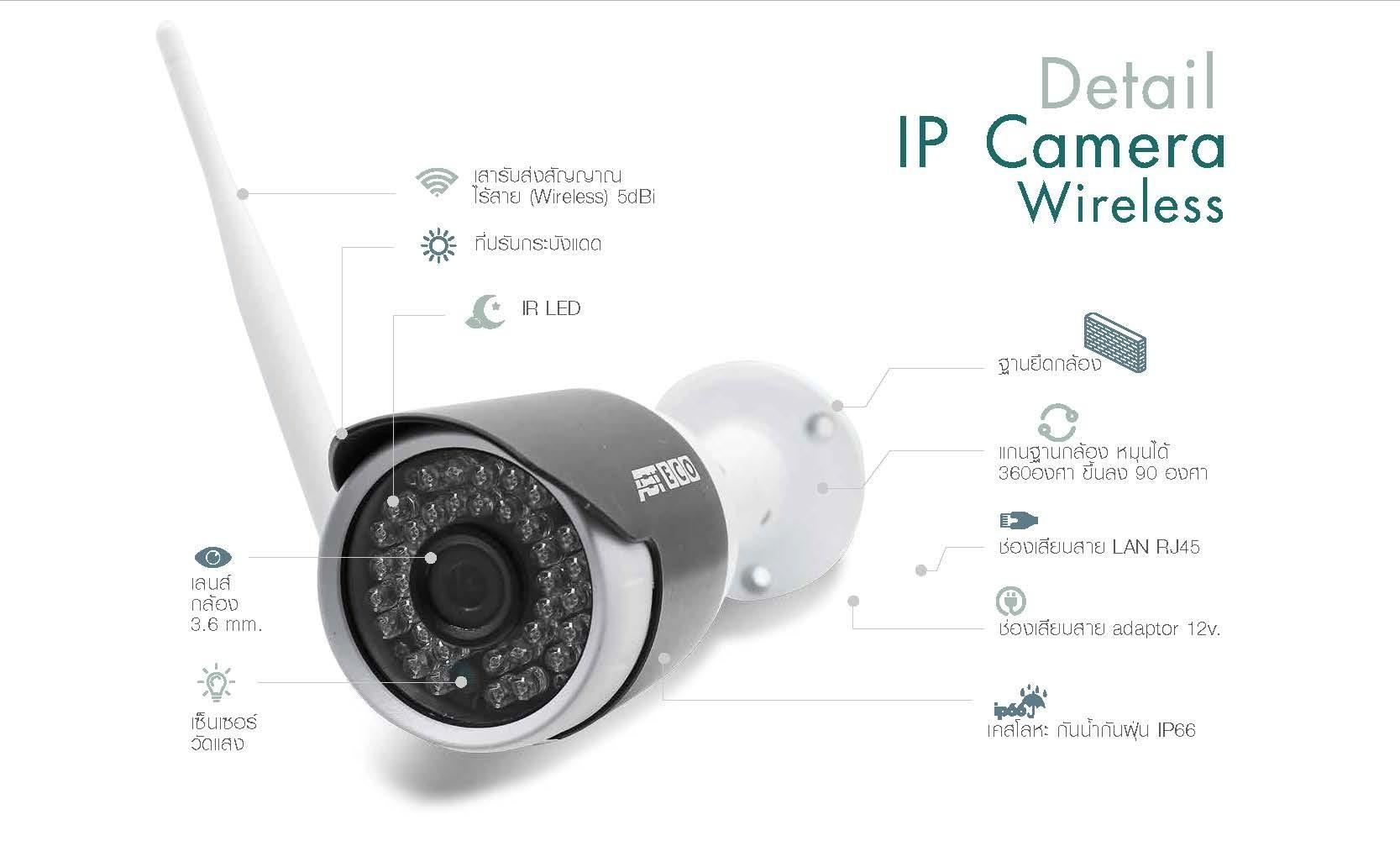 กล้องวงจรปิดไร้สาย Wireless CCTV Wifi ติดตั้ง แบบ กล้วยกล้วย ง่ายๆ เพียงแค่ 15 นาที ดูออนไลน์ผ่านแอพพลิเคชั่น