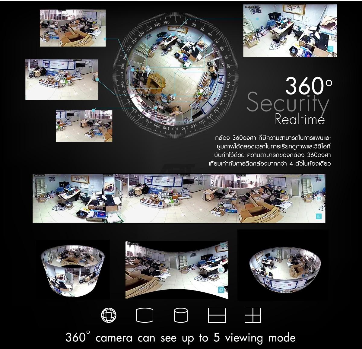 แอพพลิเคชั่น กล้อง วงจรปิด แบบ 360 องศา