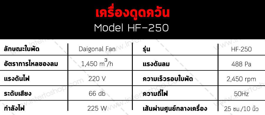 คุณสมบัติของเครื่องดูดควัน ระบายอากาศขนาดใหญ่ กำลังไฟ 225 w รุ่น HF-250 ขนาด 10 นิ้ว
