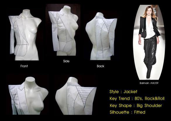 ผลงานการฝึกสร้างคัตติ้งแพทเทิร์นเสื้อแจ็คเก็ตสูทโครงสร้างแขนกิโมโนไหล่ตั้งสูง