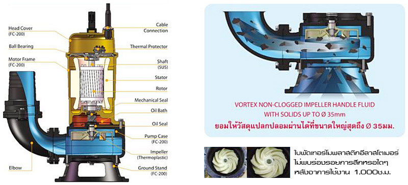 Sewage Submersible Pump Mitsubishi รุ่น CSP