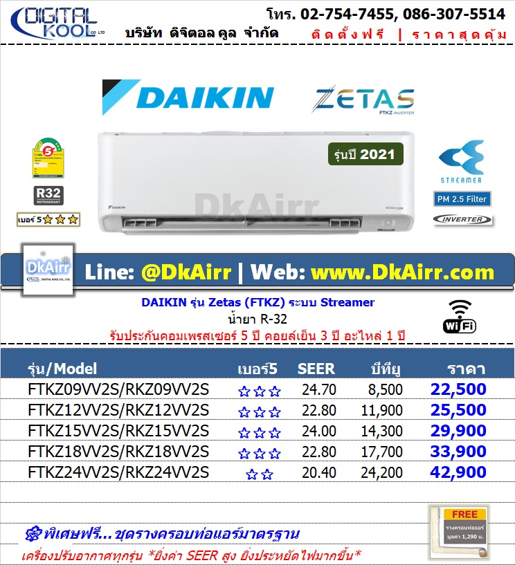 Daikin รุ่น FTKZ-VV2S (Zetas) แอร์ผนัง Inverter เบอร์5 (R32) ปี2021