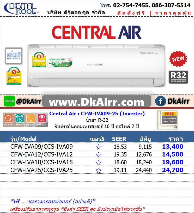 Central Air_CFW-IVA09-25 แอร์ผนัง (IVA Series) Inverter เบอร์5 (R32) ปี2018