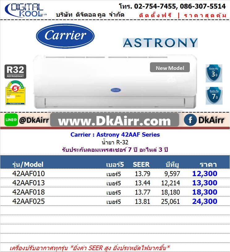 Carrier รุ่น 42AAF010-25 (Astrony) แอร์ติดผนัง เบอร์5 (R32) รุ่นปี 2019