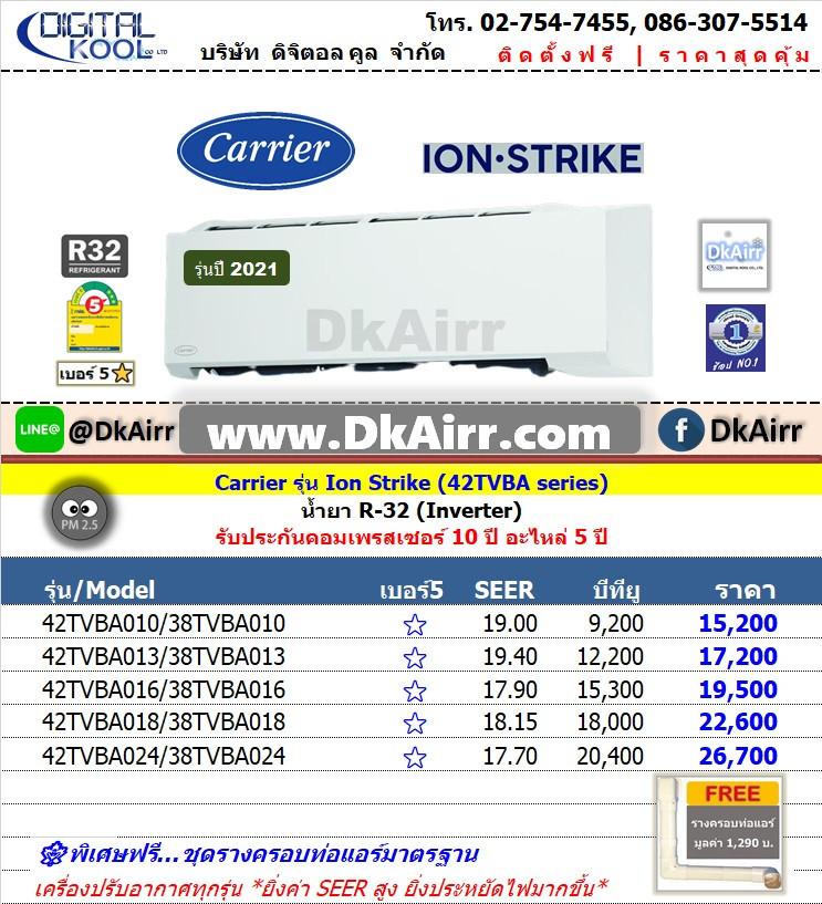 Carrier รุ่น 42TVBA (Ion Strike) (Inverter) แอร์ผนัง เบอร์5 (R32) รุ่นปี 2021