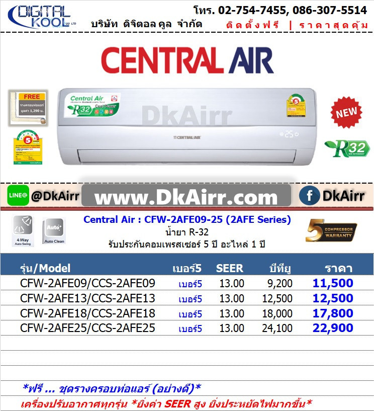Central Air_CFW-2AFE-25 แอร์ผนัง (2AFE Series) เบอร์5 (R32) ปี2019